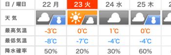 スウィートグラス天気予報.png