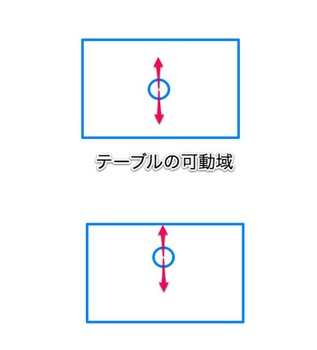 可動域の変更.jpg